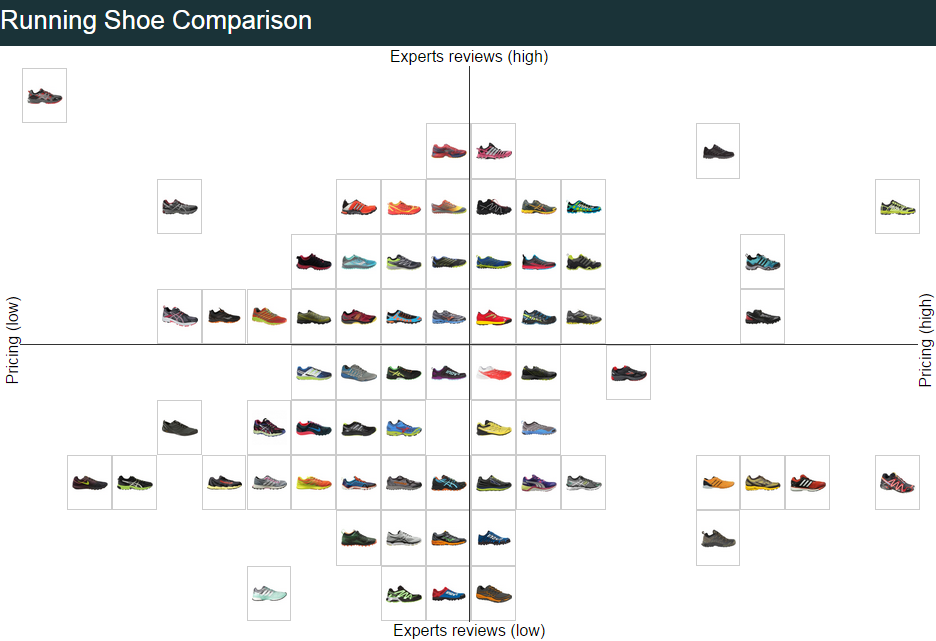 Average Weight Of Running Shoes