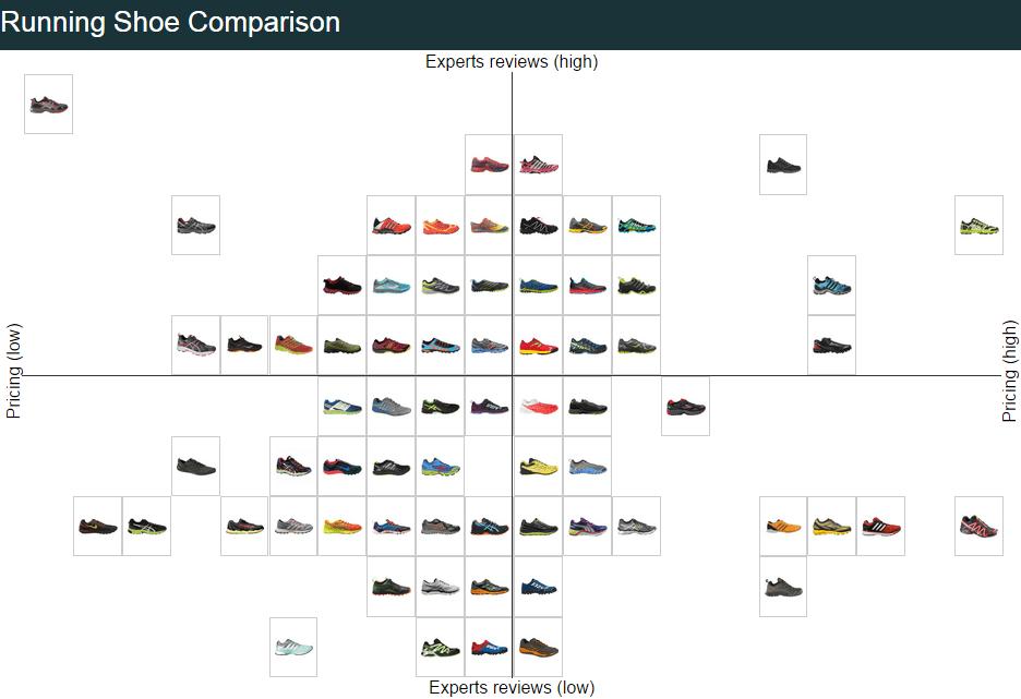 Scott Running Shoes Size Chart